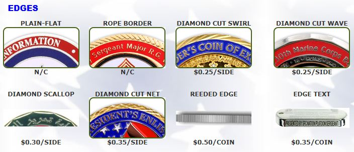 Challenge Coin Buyer's Guide | Army Challenge Coins For Sale